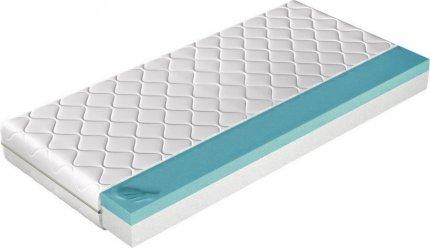 Sendvičová matrace FUTURA 16 Visco 90x200
